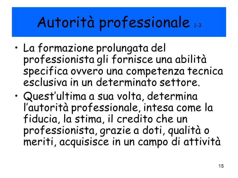 Autorità professionale 1-3