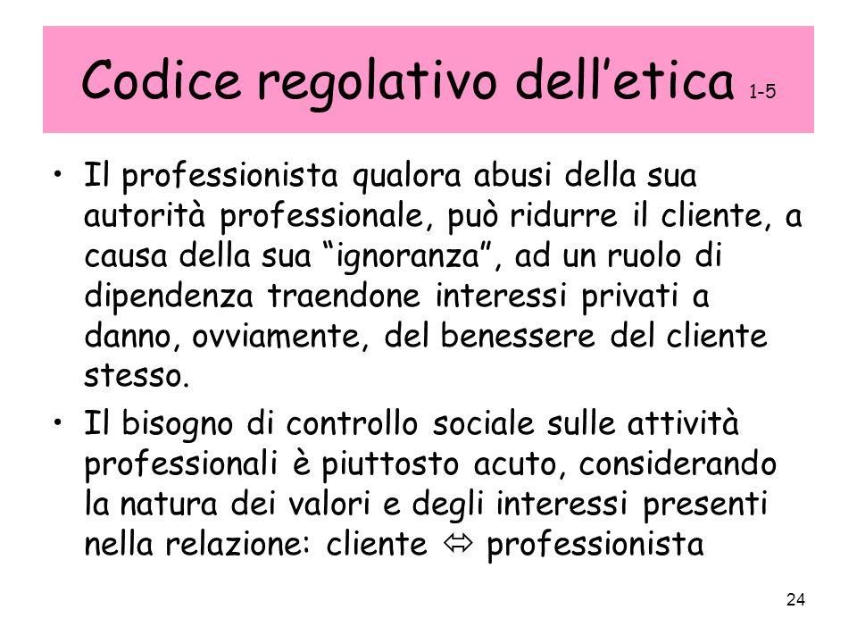 Codice regolativo dell'etica 1-5