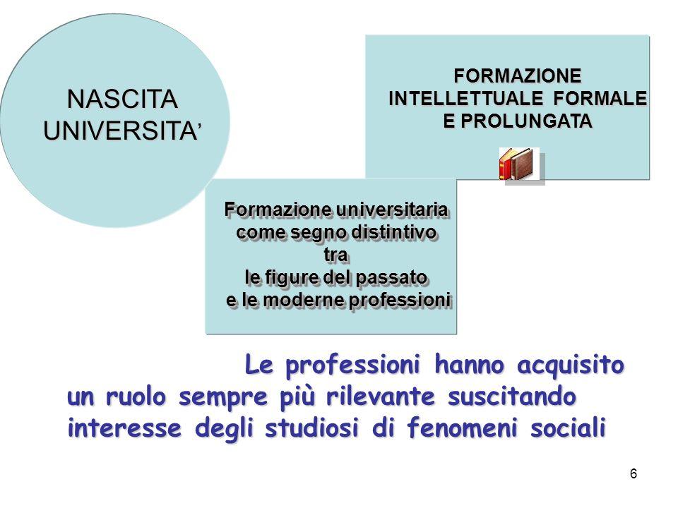 NASCITA UNIVERSITA' FORMAZIONE. INTELLETTUALE FORMALE E PROLUNGATA. Formazione universitaria. come segno distintivo.