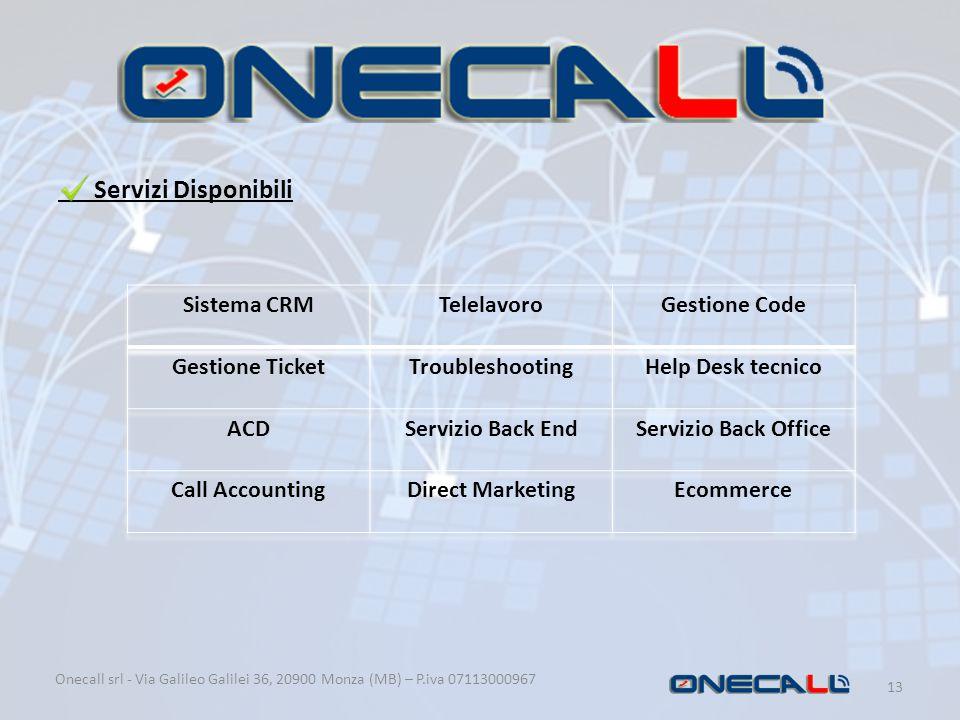 Servizi Disponibili Sistema CRM Telelavoro Gestione Code