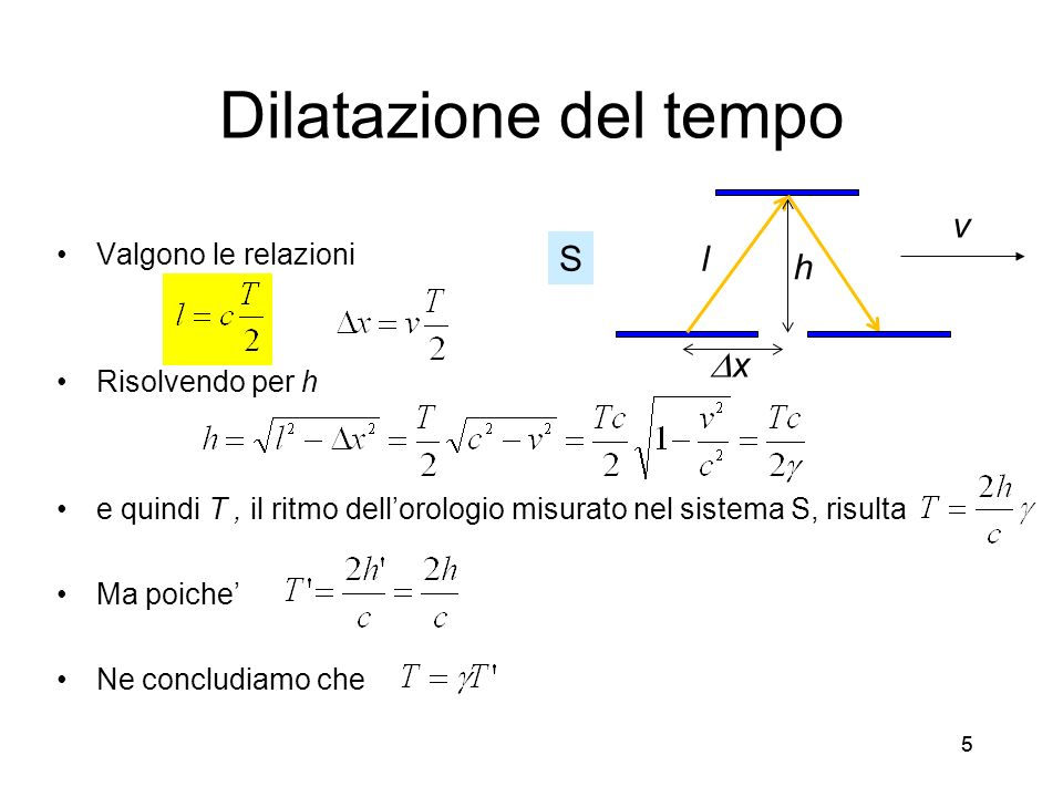 Dilatazione del tempo Dx h l v S Valgono le relazioni Risolvendo per h