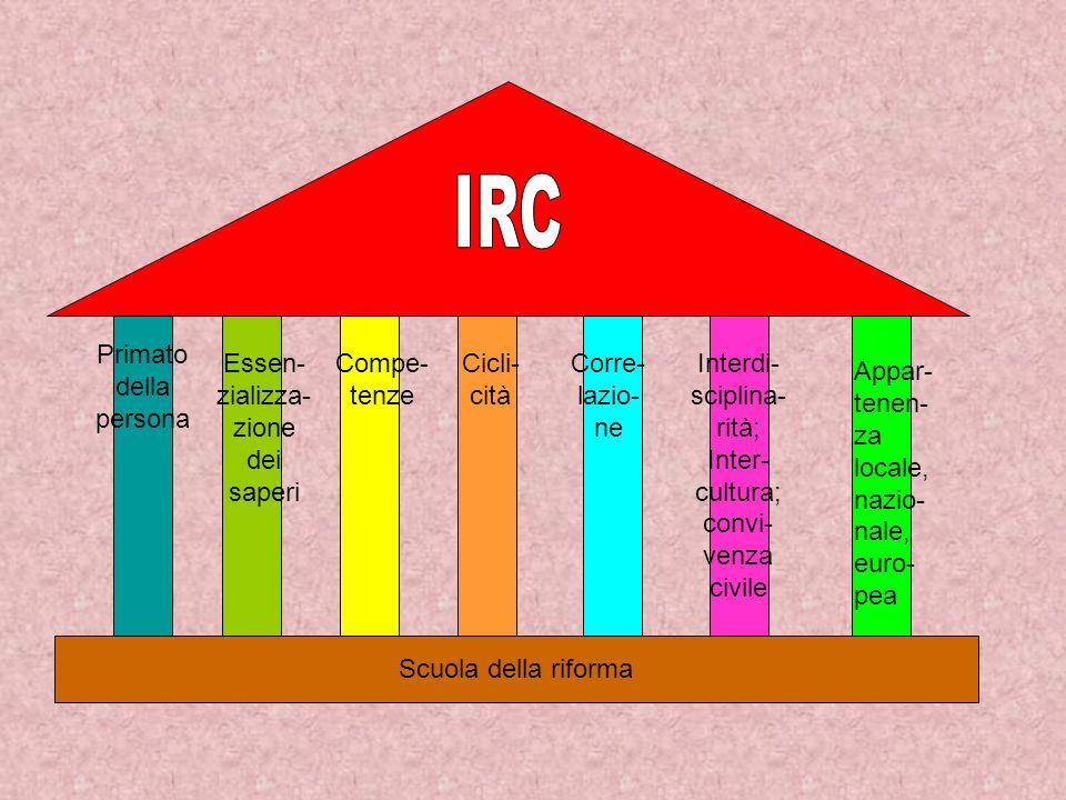 IRC Primato della persona Essen- zializza-zione dei saperi