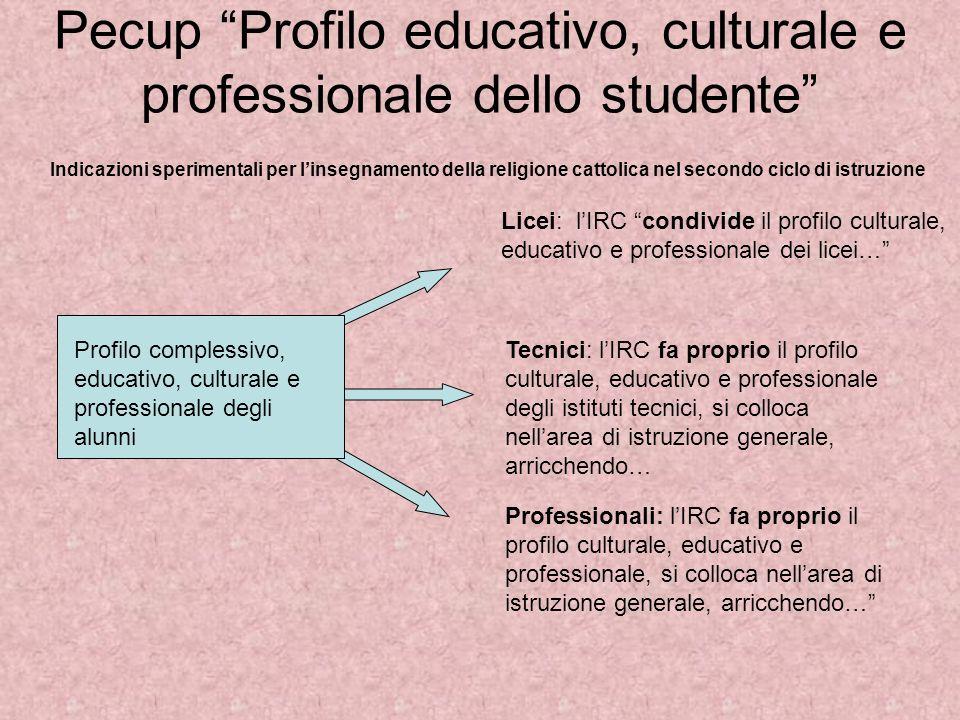 Pecup Profilo educativo, culturale e professionale dello studente Indicazioni sperimentali per l'insegnamento della religione cattolica nel secondo ciclo di istruzione