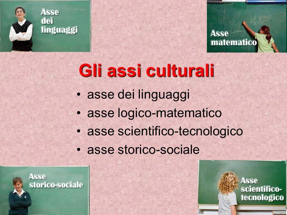 Gli assi culturali asse dei linguaggi asse logico-matematico
