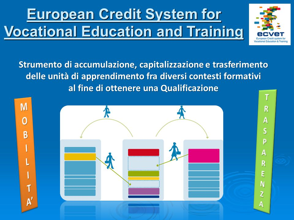 European Credit System for Vocational Education and Training