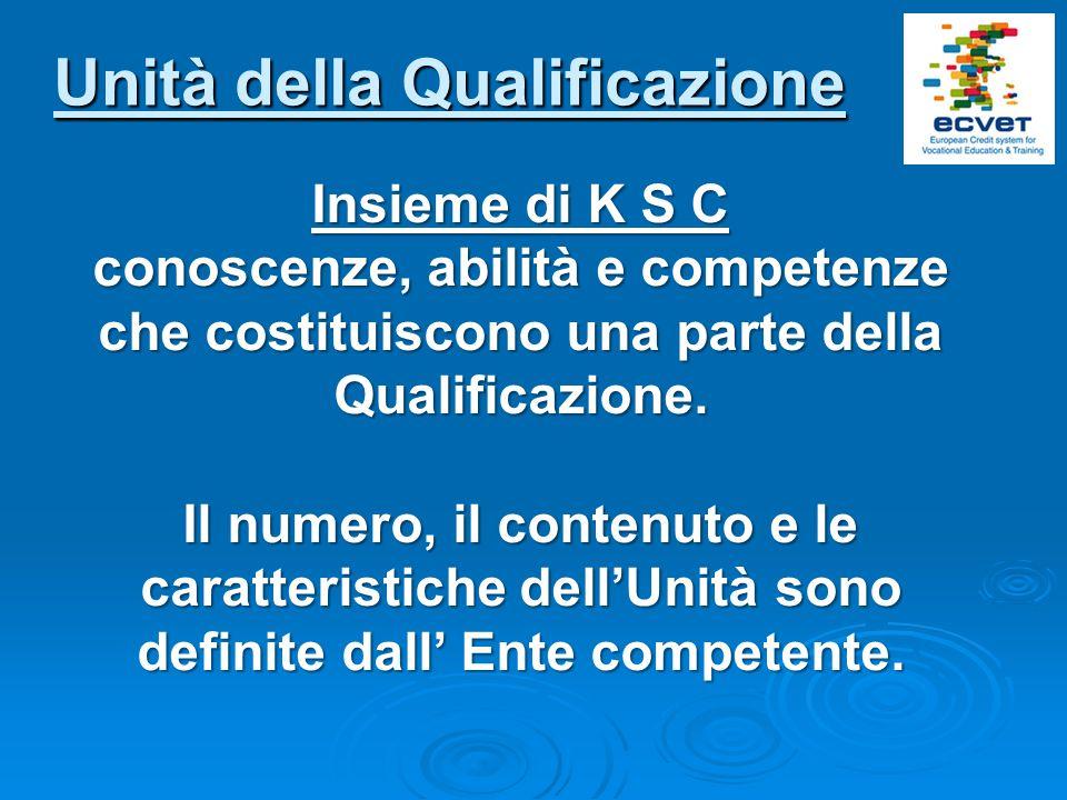 Unità della Qualificazione