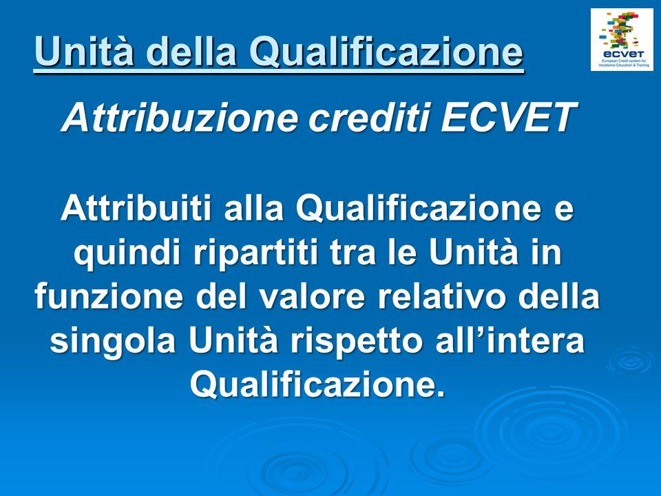 Unità della Qualificazione Attribuzione crediti ECVET