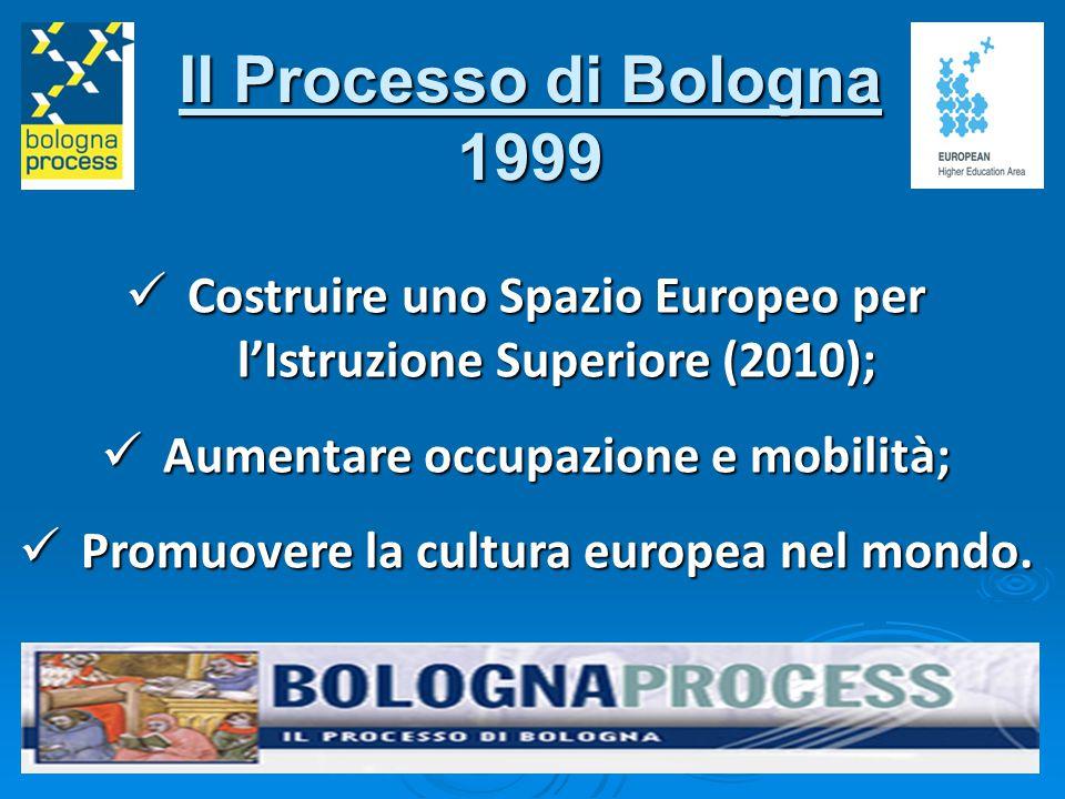 Il Processo di Bologna 1999. Costruire uno Spazio Europeo per l'Istruzione Superiore (2010); Aumentare occupazione e mobilità;