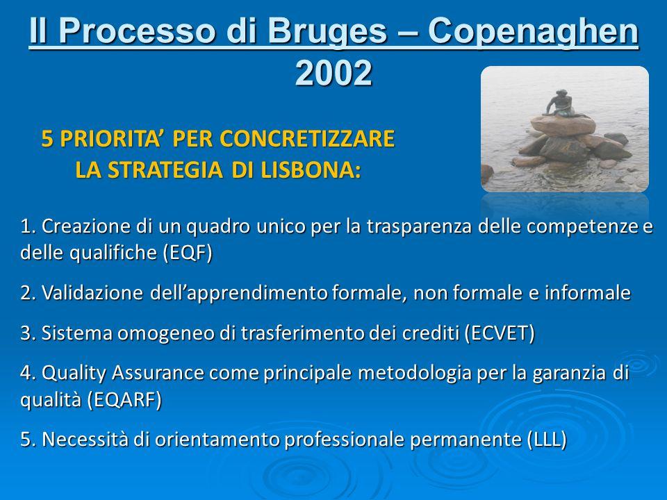 Il Processo di Bruges – Copenaghen 2002