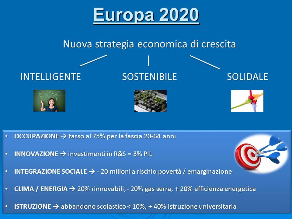Nuova strategia economica di crescita