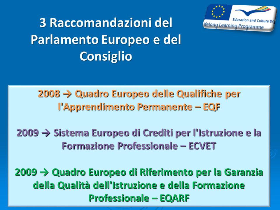 3 Raccomandazioni del Parlamento Europeo e del Consiglio