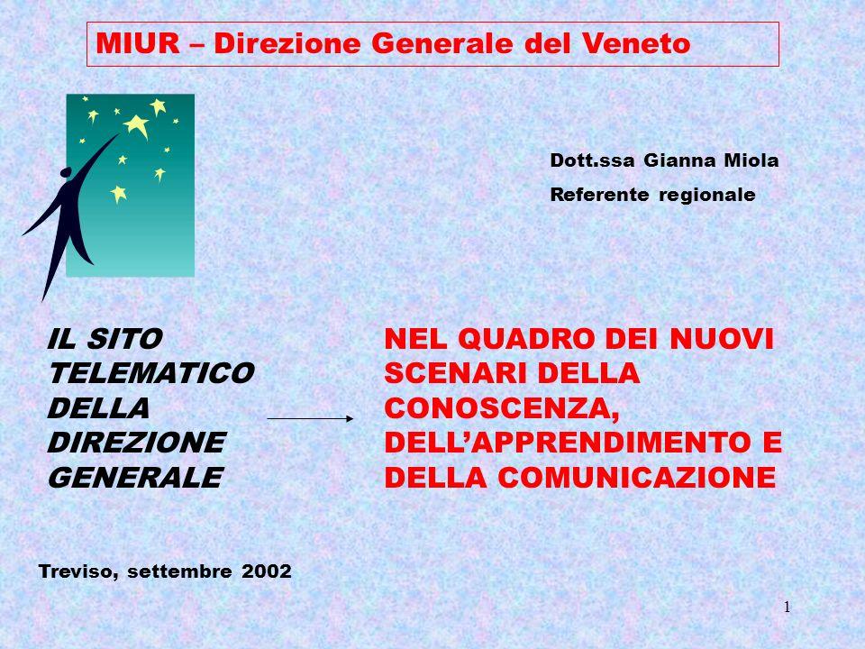 MIUR – Direzione Generale del Veneto