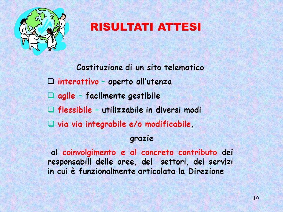 Costituzione di un sito telematico