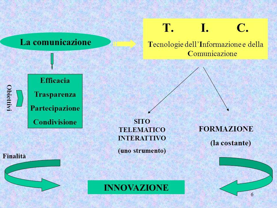 SITO TELEMATICO INTERATTIVO