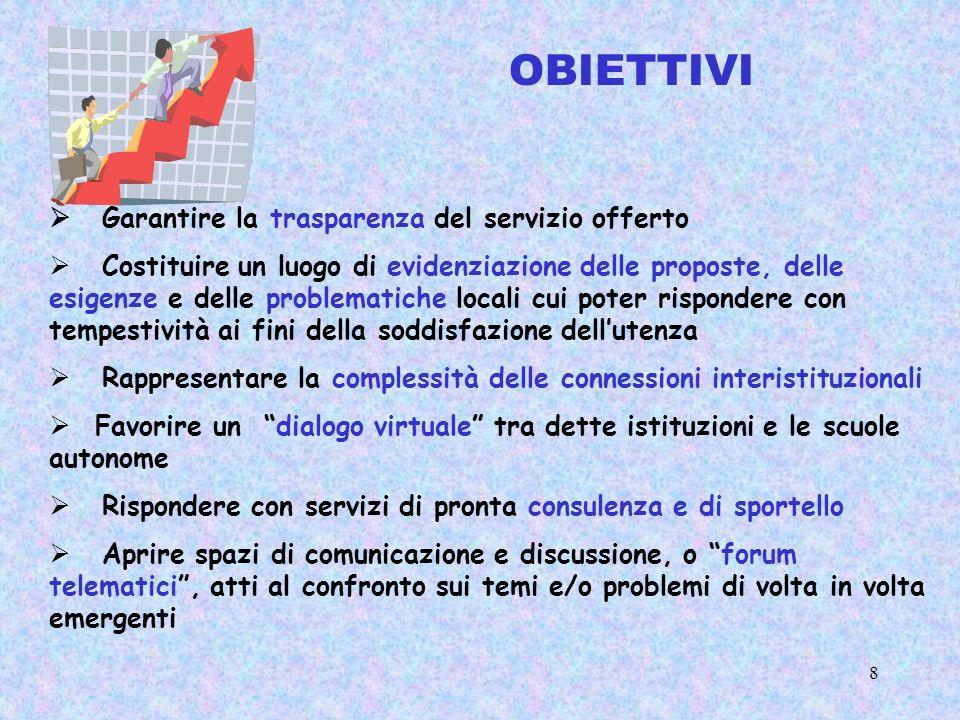 OBIETTIVI Ø Garantire la trasparenza del servizio offerto