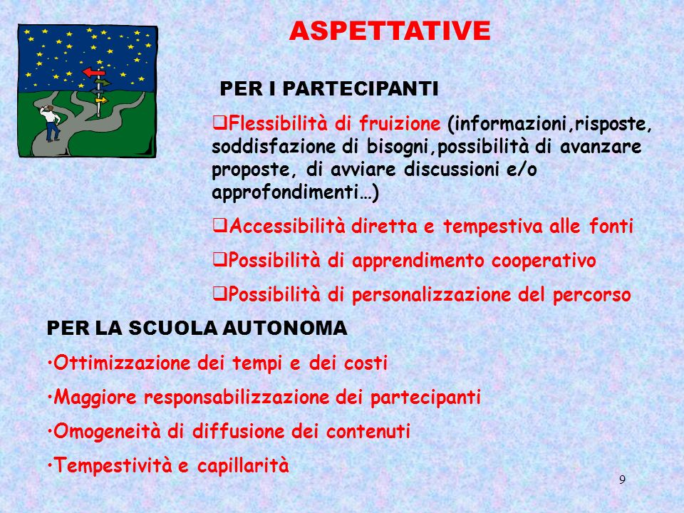 ASPETTATIVE PER I PARTECIPANTI