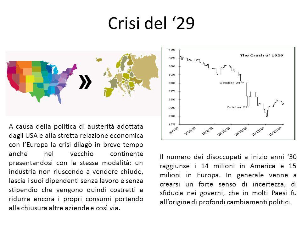 Crisi del '29 Ripercussioni