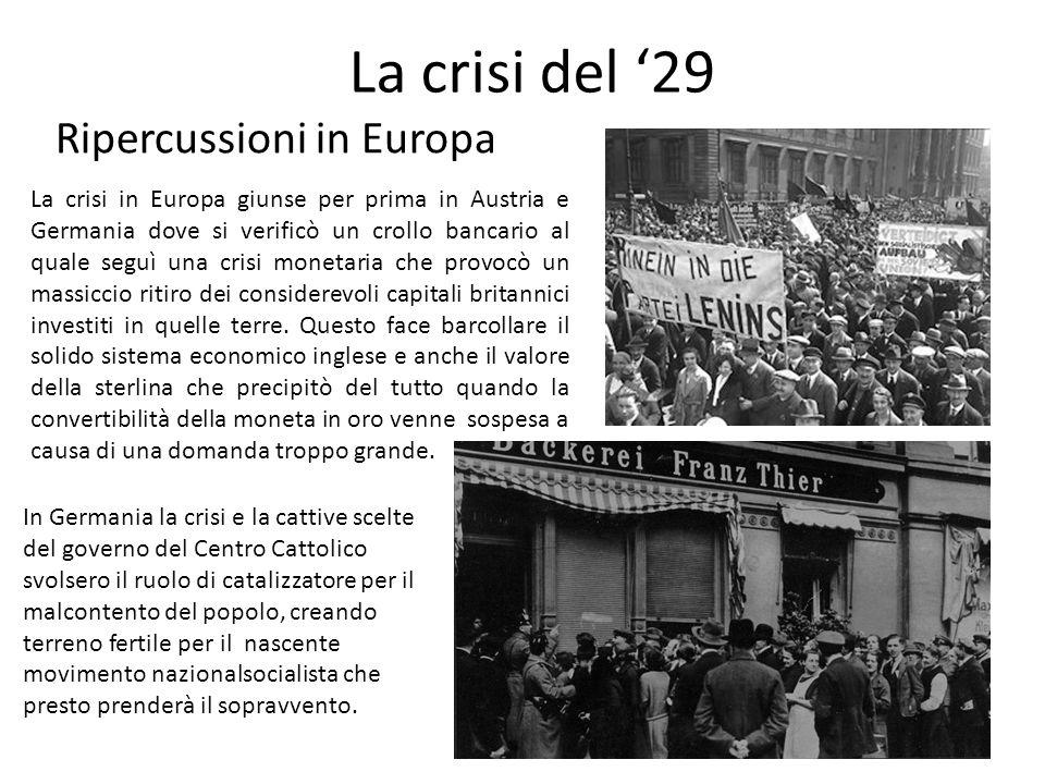 La crisi del '29 Ripercussioni in Europa