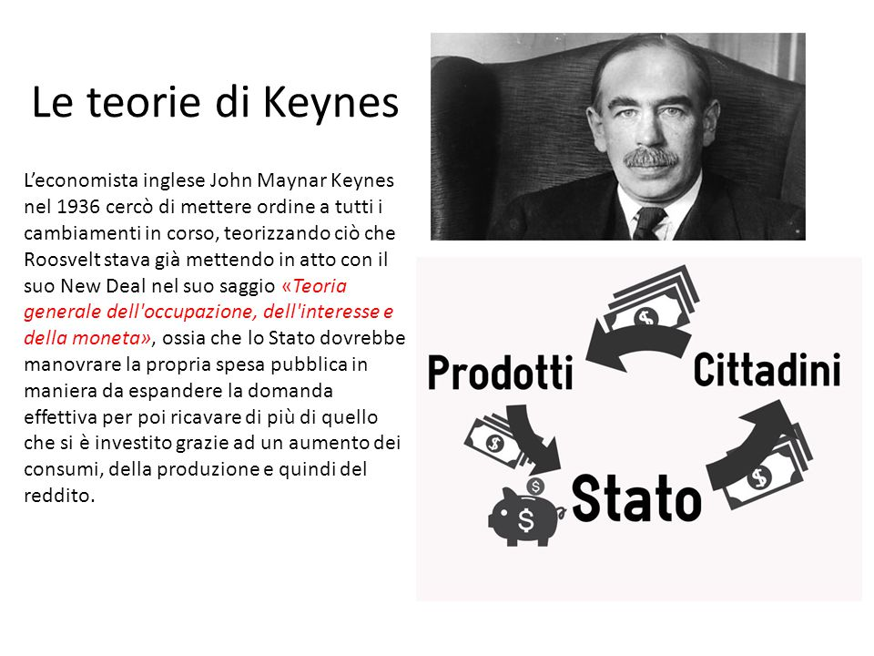 Le teorie di Keynes