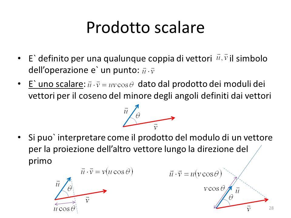 Prodotto scalare E` definito per una qualunque coppia di vettori il simbolo dell'operazione e` un punto: