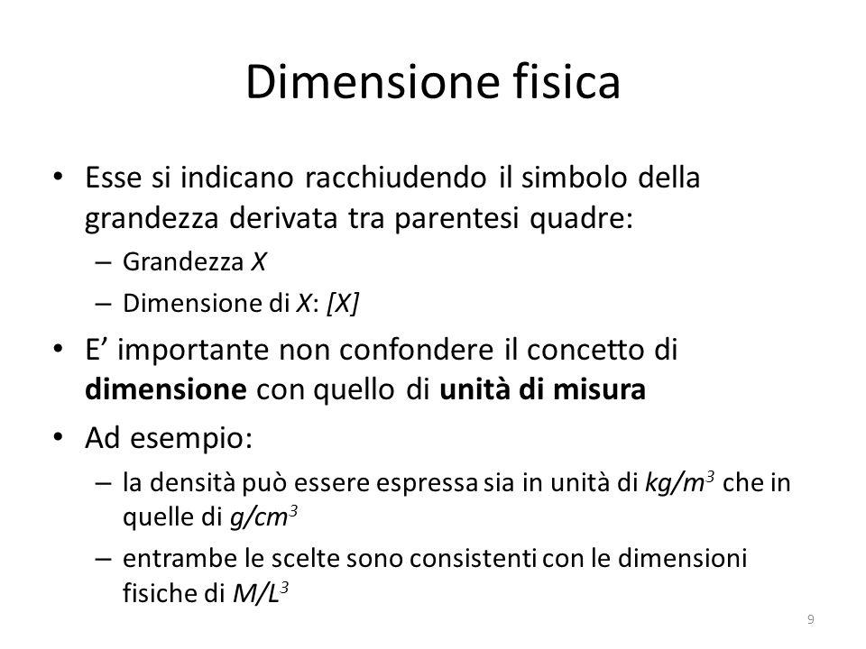 Dimensione fisica Esse si indicano racchiudendo il simbolo della grandezza derivata tra parentesi quadre: