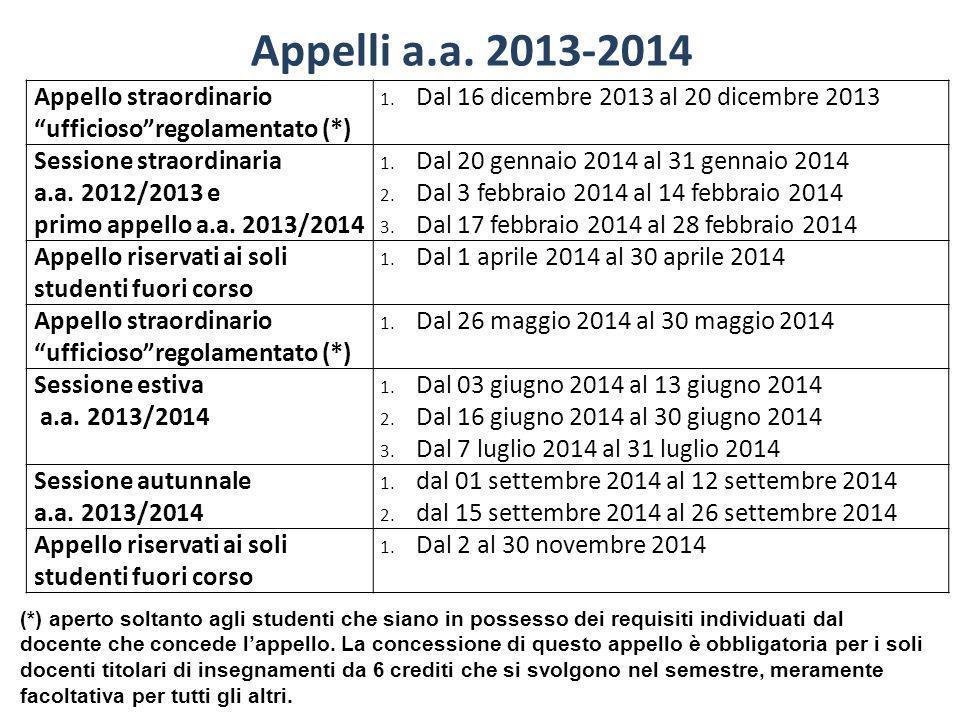 Appelli a.a. 2013-2014 Appello straordinario ufficioso regolamentato (*) Dal 16 dicembre 2013 al 20 dicembre 2013.