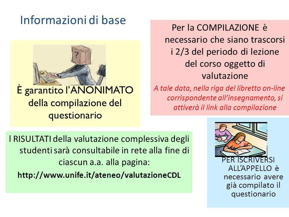 È garantito l'ANONIMATO della compilazione del questionario