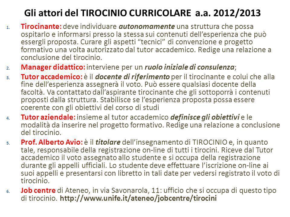 Gli attori del TIROCINIO CURRICOLARE a.a. 2012/2013