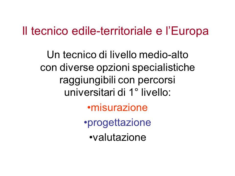 Il tecnico edile-territoriale e l'Europa