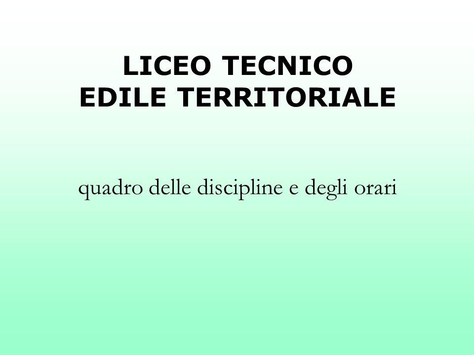 LICEO TECNICO EDILE TERRITORIALE