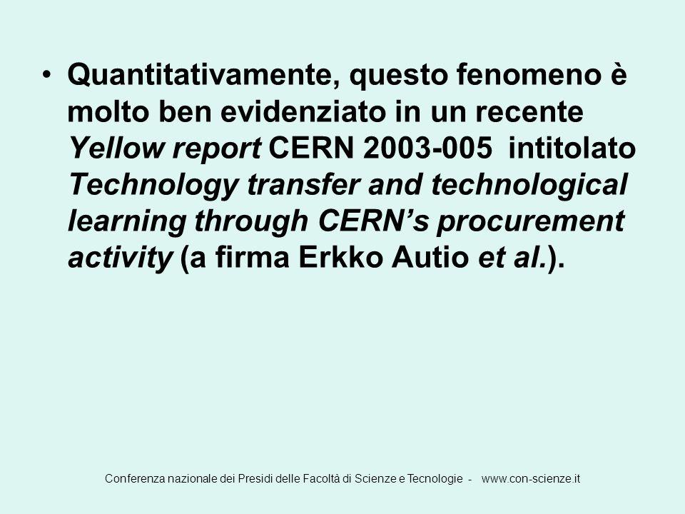Quantitativamente, questo fenomeno è molto ben evidenziato in un recente Yellow report CERN 2003-005 intitolato Technology transfer and technological learning through CERN's procurement activity (a firma Erkko Autio et al.).