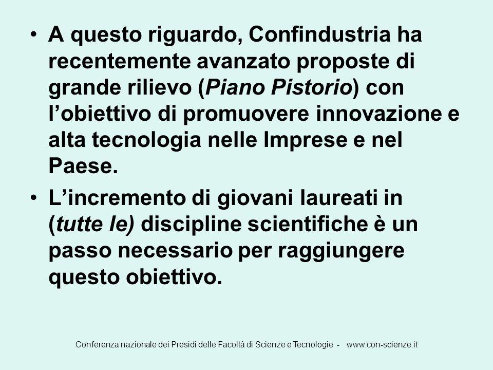 A questo riguardo, Confindustria ha recentemente avanzato proposte di grande rilievo (Piano Pistorio) con l'obiettivo di promuovere innovazione e alta tecnologia nelle Imprese e nel Paese.