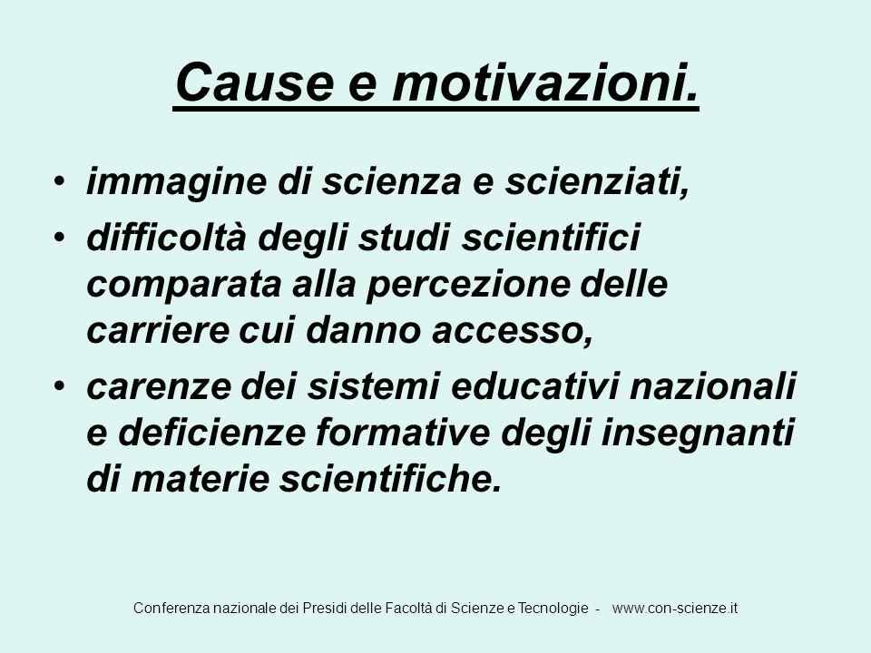 Cause e motivazioni. immagine di scienza e scienziati,