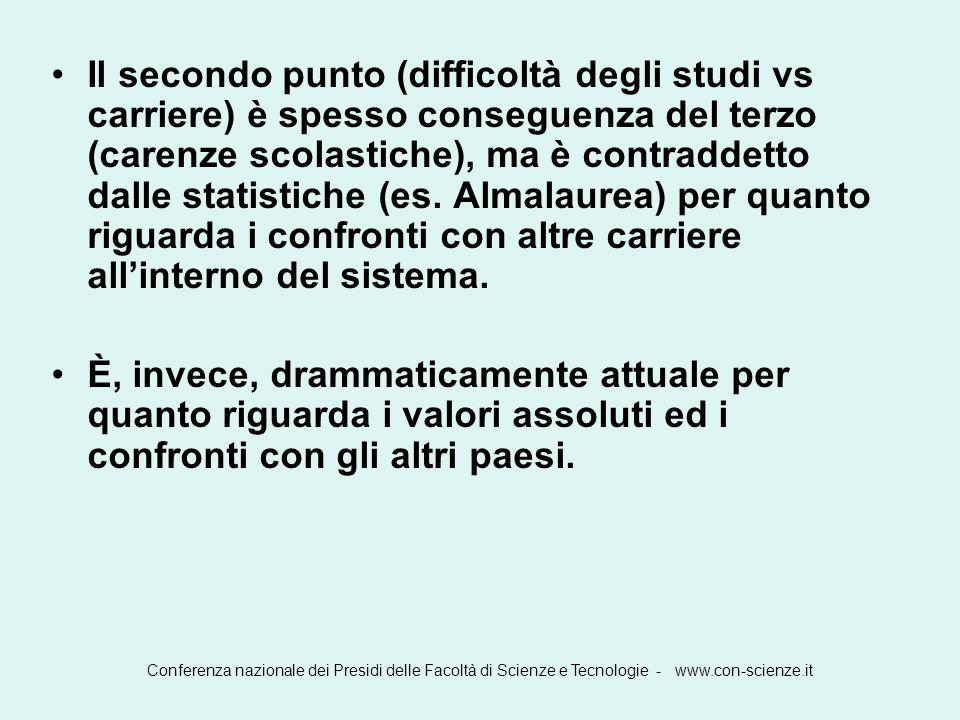 Il secondo punto (difficoltà degli studi vs carriere) è spesso conseguenza del terzo (carenze scolastiche), ma è contraddetto dalle statistiche (es. Almalaurea) per quanto riguarda i confronti con altre carriere all'interno del sistema.