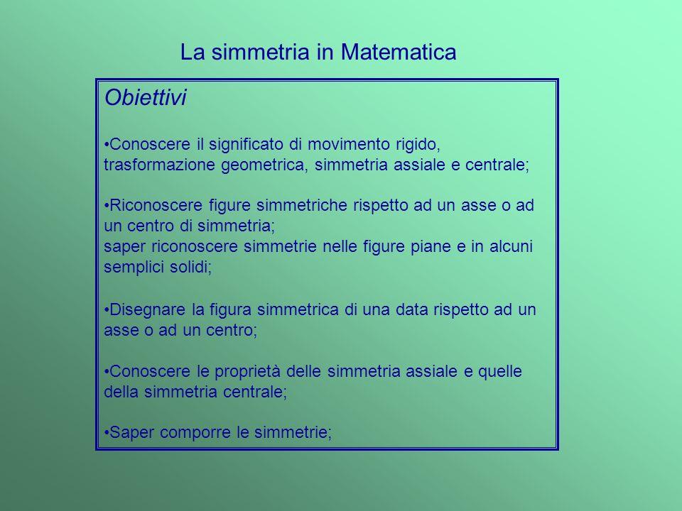 La simmetria in Matematica