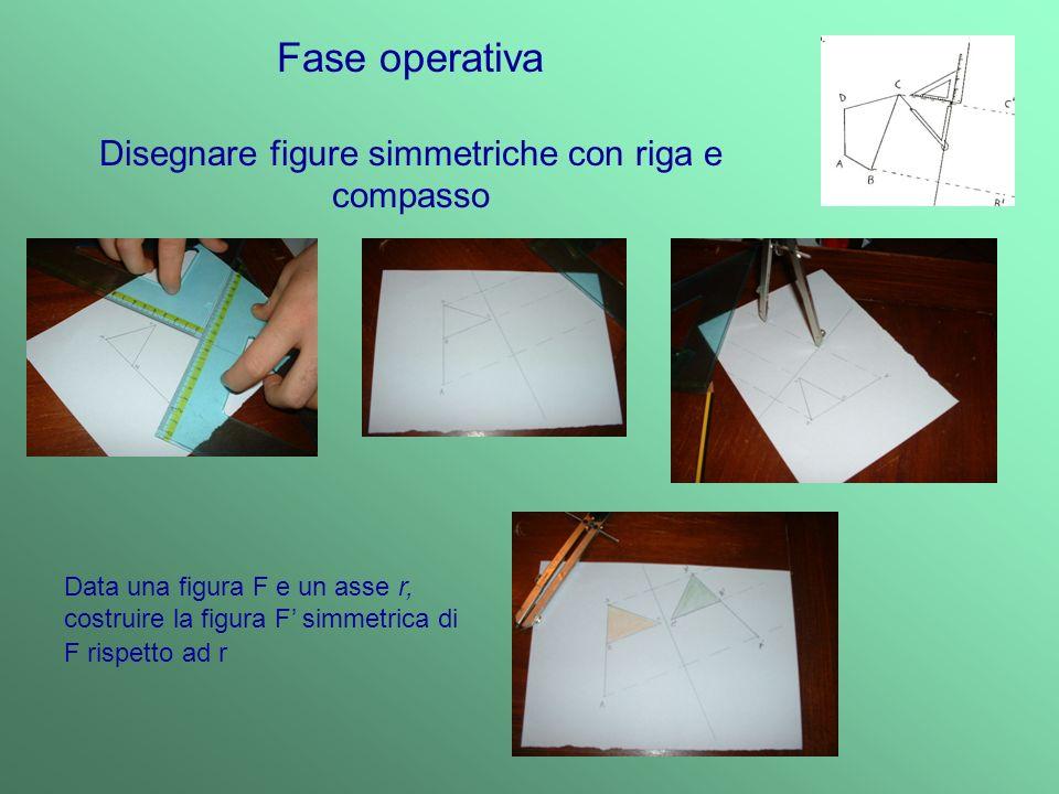 Disegnare figure simmetriche con riga e compasso