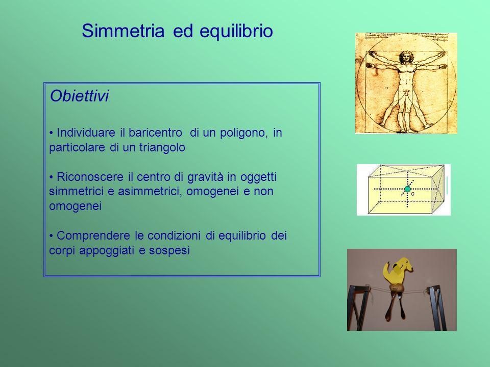 Simmetria ed equilibrio