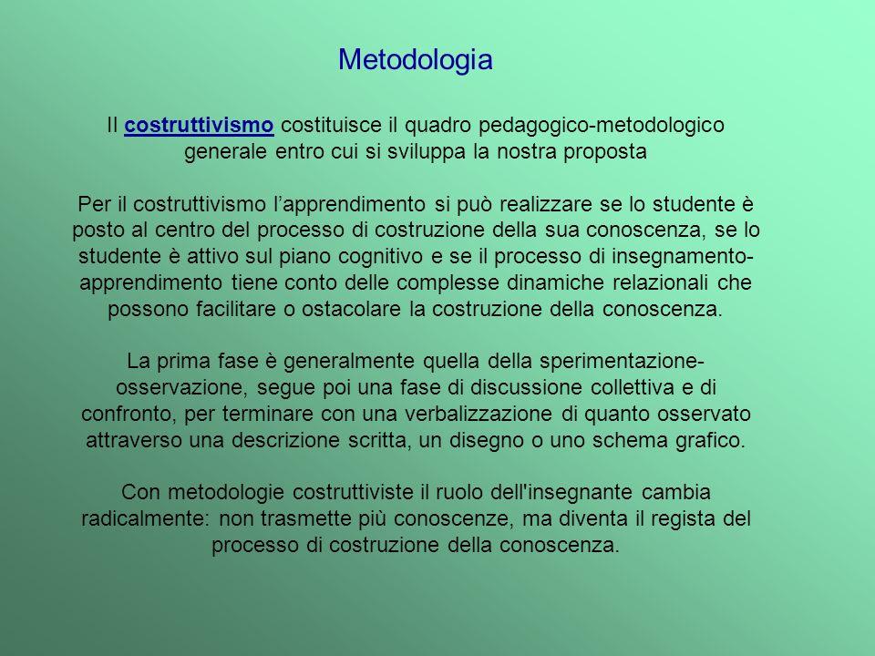 MetodologiaIl costruttivismo costituisce il quadro pedagogico-metodologico generale entro cui si sviluppa la nostra proposta.
