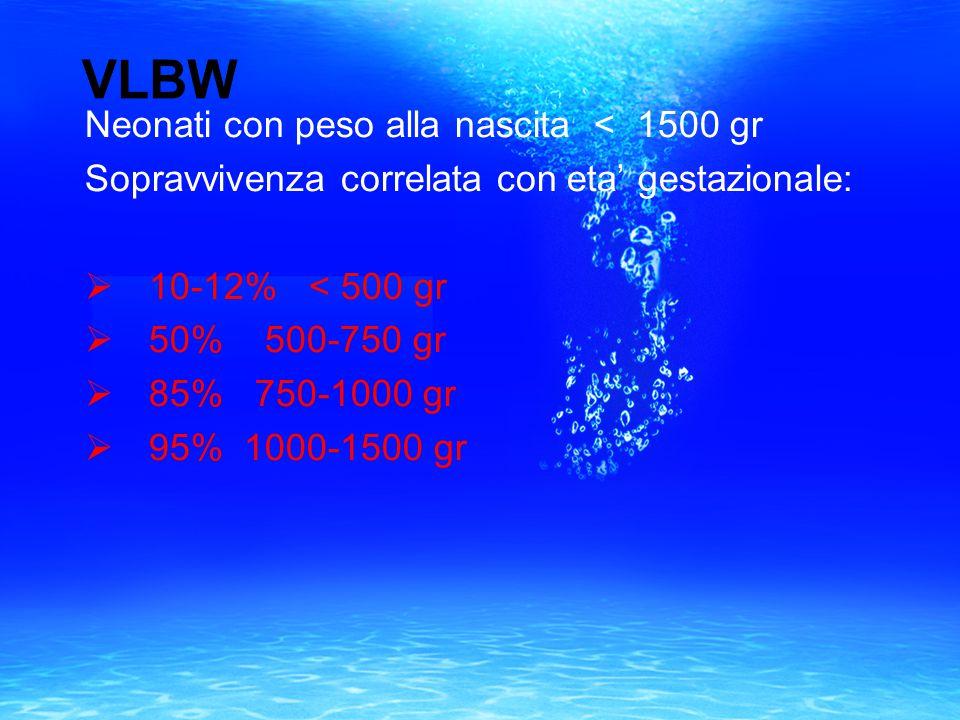 VLBW Neonati con peso alla nascita < 1500 gr