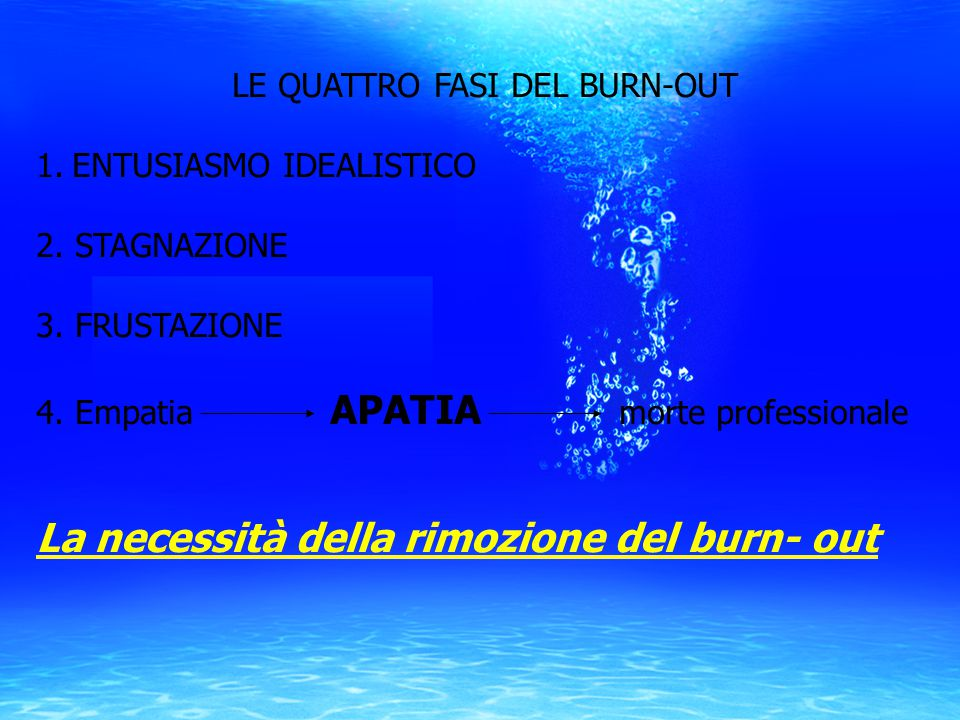 LE QUATTRO FASI DEL BURN-OUT