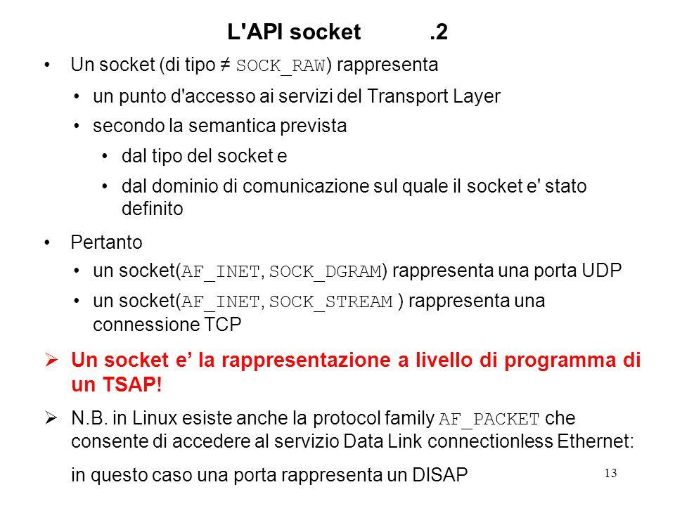 L API socket .2 Un socket (di tipo ≠ SOCK_RAW) rappresenta. un punto d accesso ai servizi del Transport Layer.