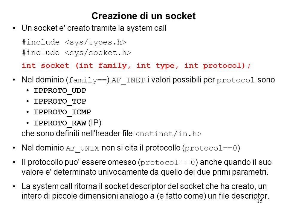 Creazione di un socket Un socket e creato tramite la system call