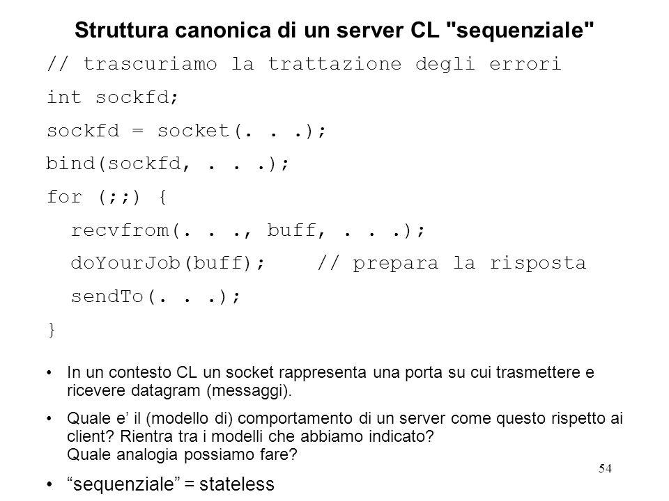 Struttura canonica di un server CL sequenziale