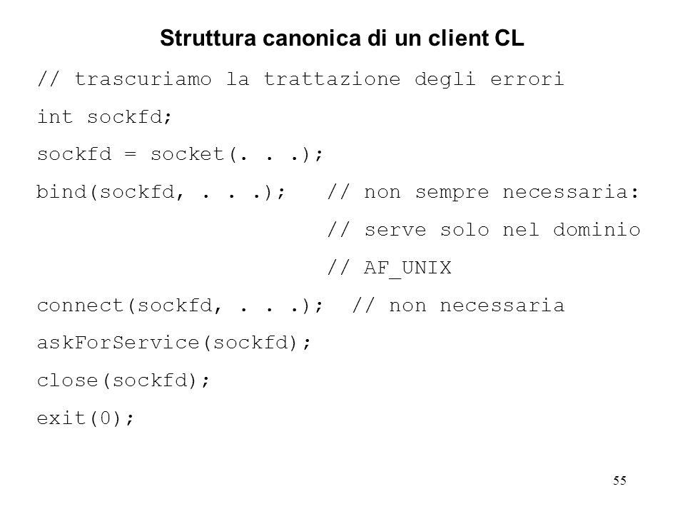 Struttura canonica di un client CL