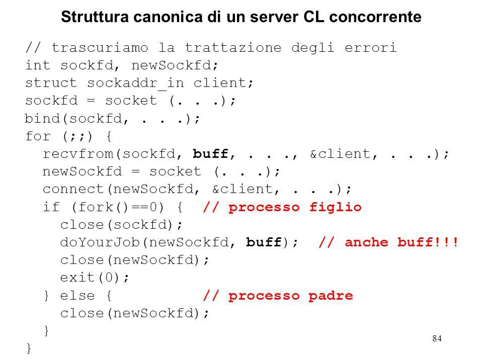 Struttura canonica di un server CL concorrente
