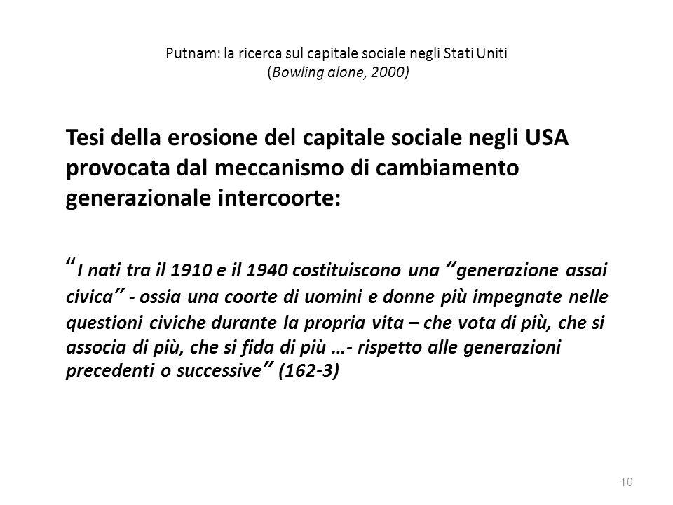 Putnam: la ricerca sul capitale sociale negli Stati Uniti (Bowling alone, 2000)