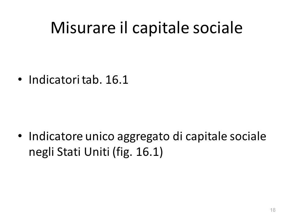 Misurare il capitale sociale