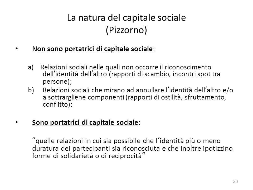 La natura del capitale sociale (Pizzorno)