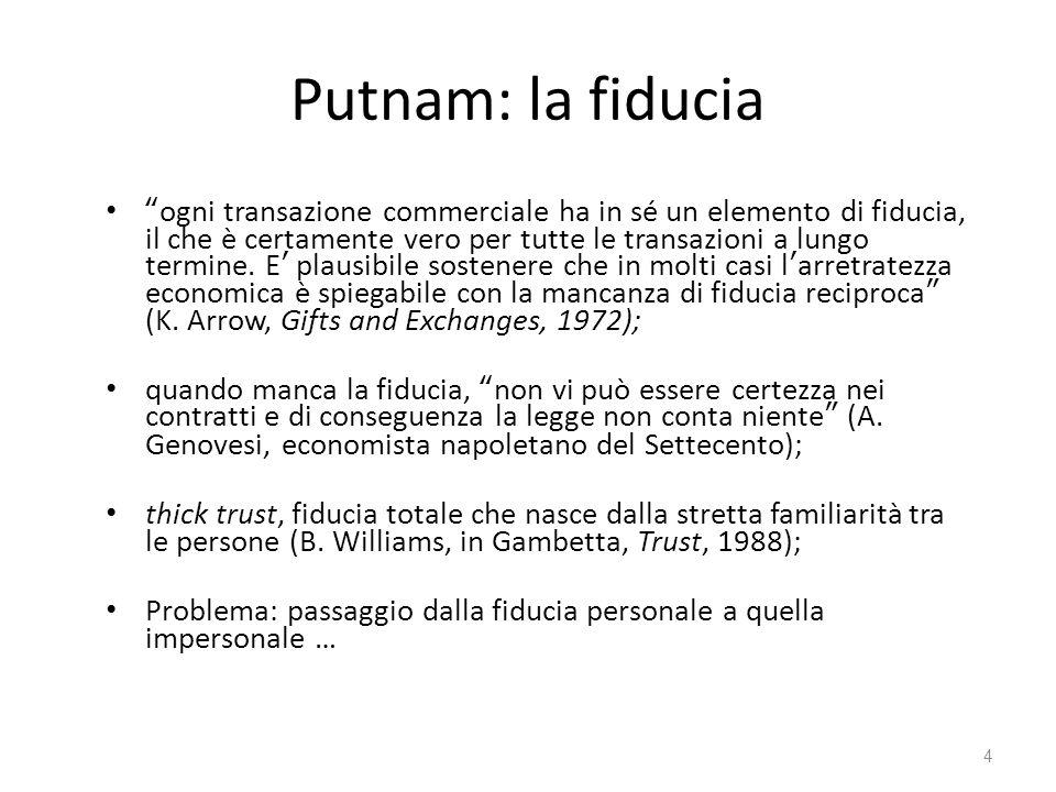 Putnam: la fiducia