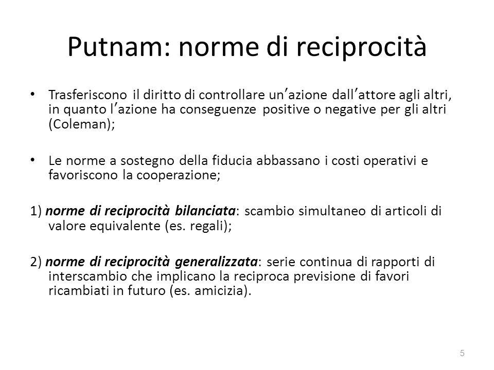 Putnam: norme di reciprocità